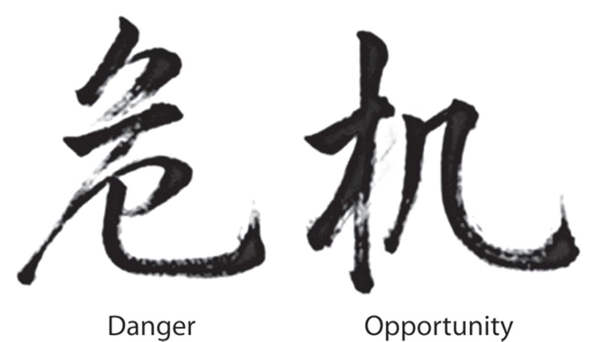 Crisis in Chinese: danger, opportunity